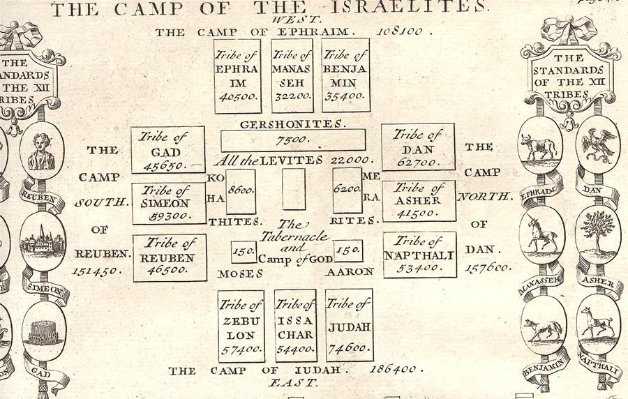 israels-camp